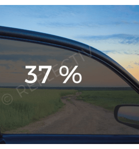 Automotive 37%